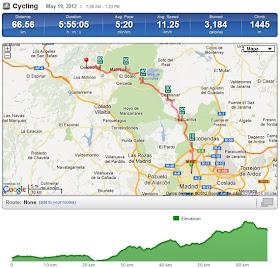 Ruta en bici de Madrid a Cercedilla, por el Camino de Santiago, mayo 2012 - pincha en el mapa para verlo en RunKeeper