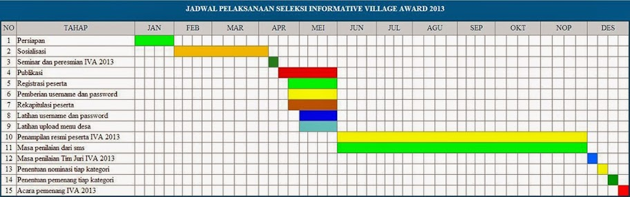 Informative Village Award 2013