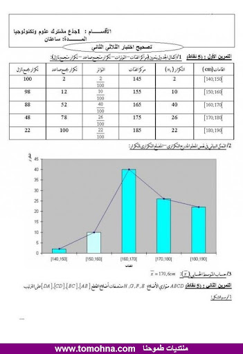 نماذج اختبارات الفصل الثاني في 2-2.jpg