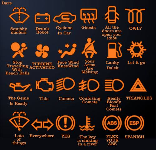 Warning lights explained