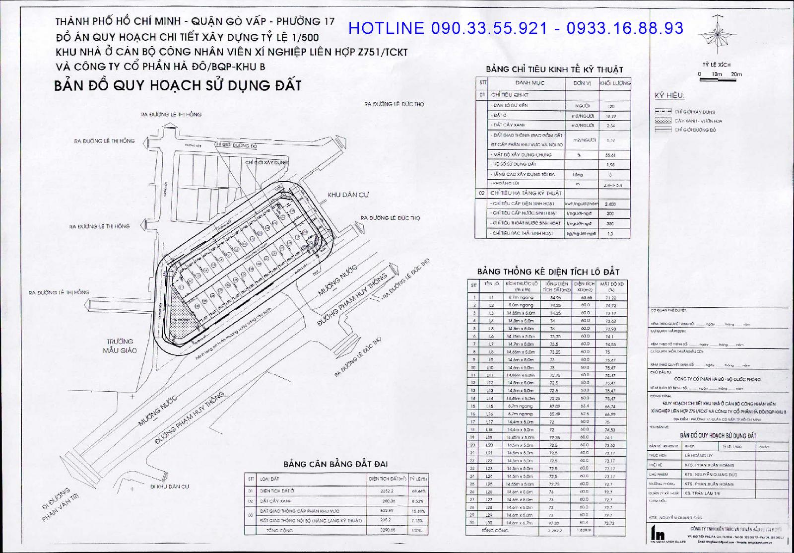Dự án liên kế HÀ ĐÔ Z751B – Gò vấp Tp. hcm