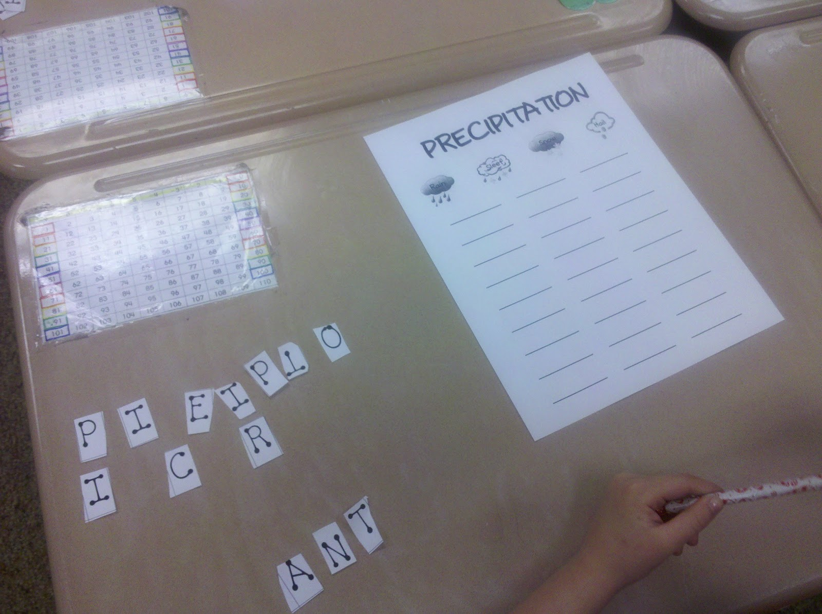 Types Of Precipitation For Kids Worksheets