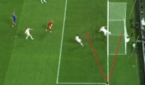 FIFA aprueba uso tecnologia linea gol