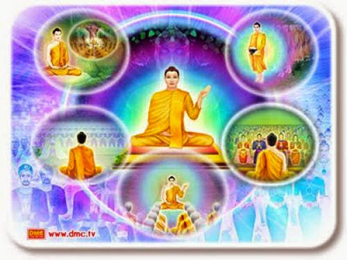 May 17 2011 Is The Full Moon Day Of Vesak