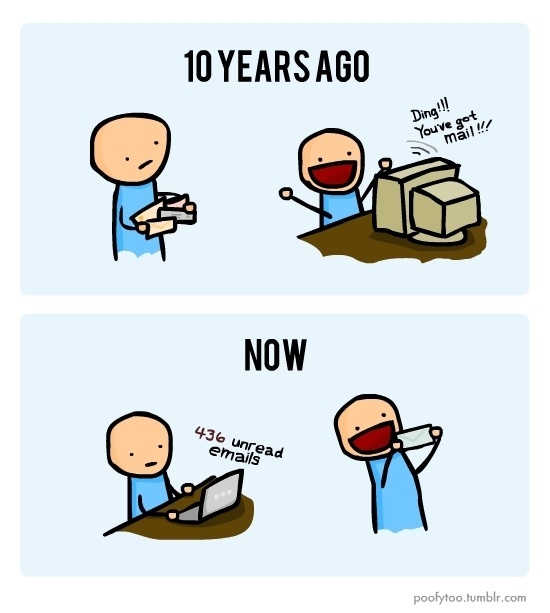 Email - Then And Now