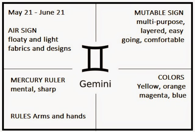 Gemini Fashion - Astrological Counsel & Astro-Type Style