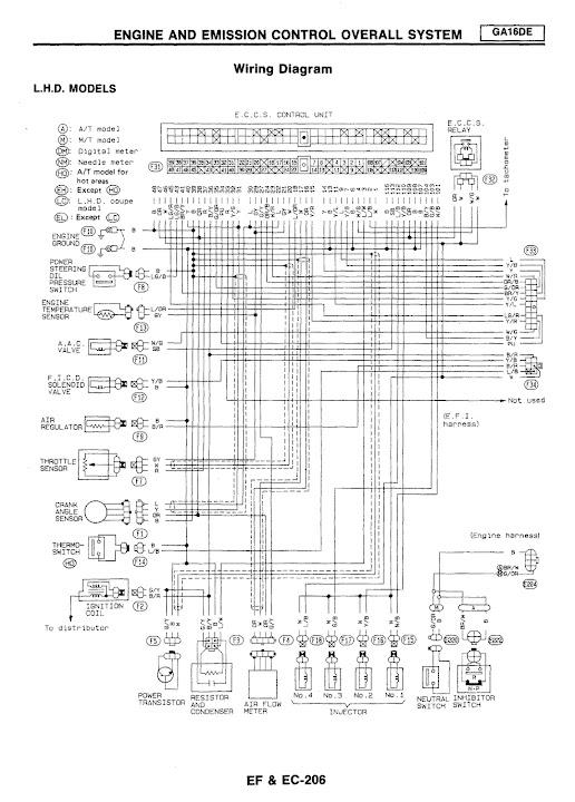 Nissan Ga16de Wiring Diagram - Wiring Diagram on