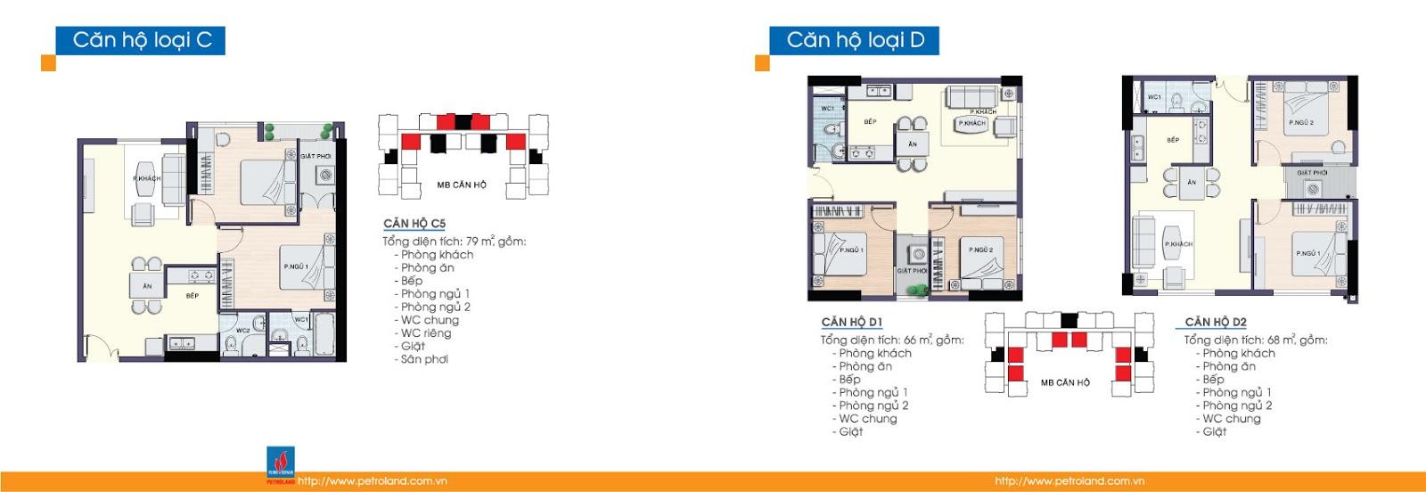căn hộ loại D - căn hộ petroland , mặt bằng căn hộ petroland q2