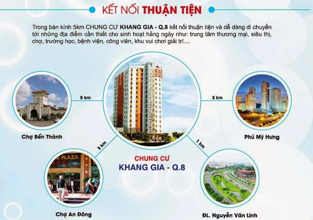 Lien ket cua can ho Khang Gia Quan 8