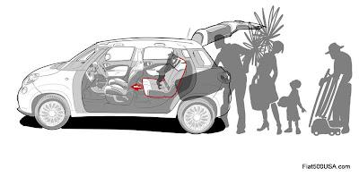 Fiat 500L trunk room