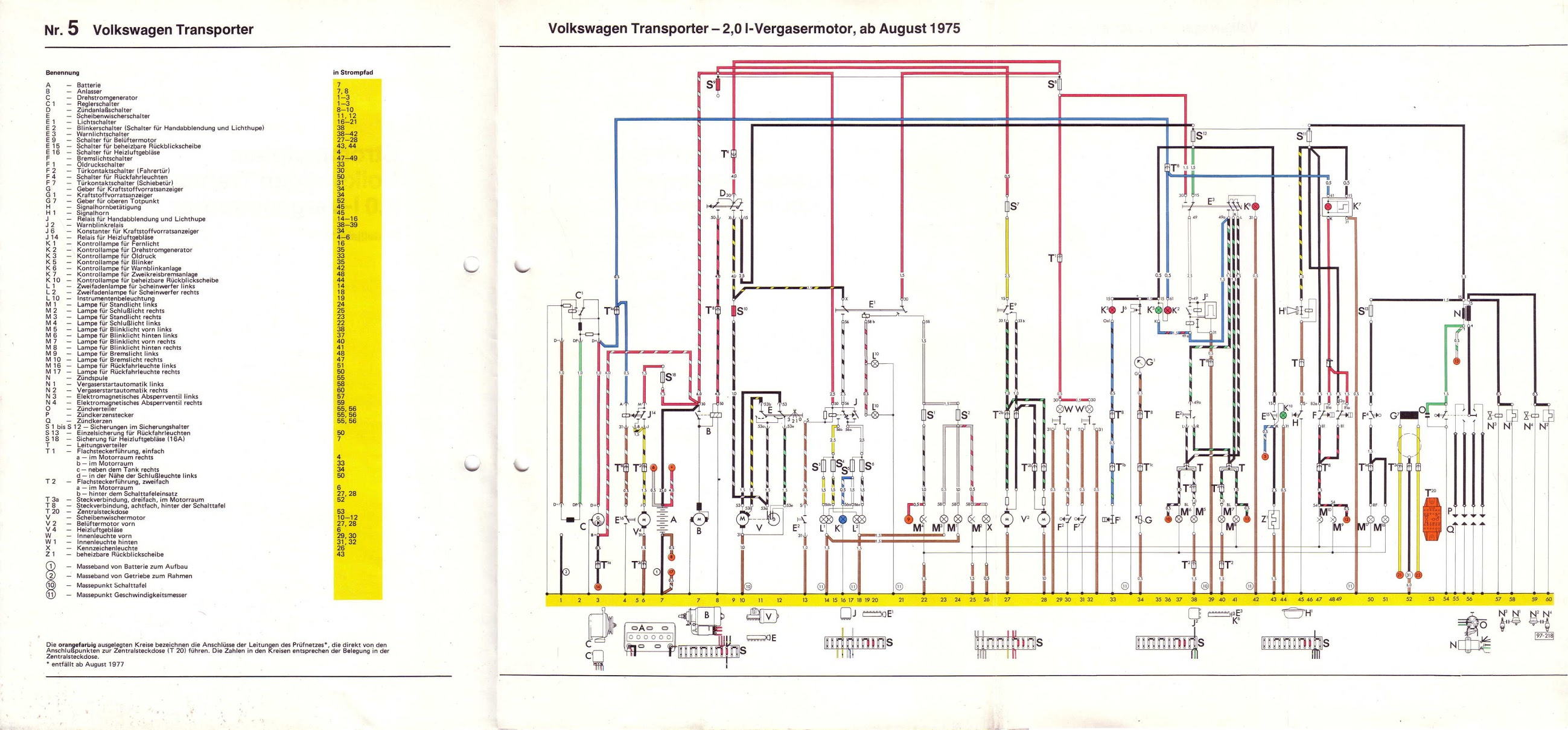 L T Sz5 Wiring Diagram