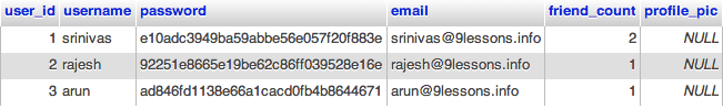 Friend Request System Database Design.