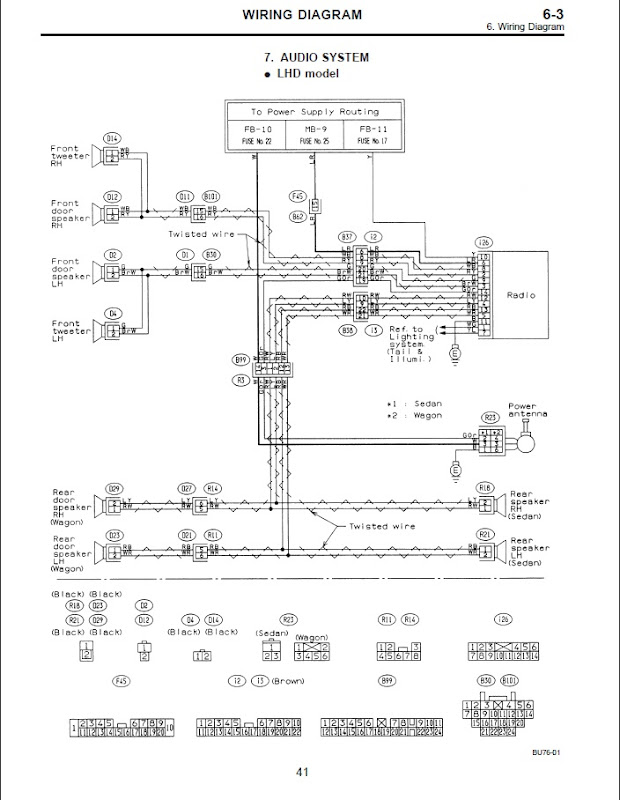 1995_Subaru_Radio replacement power antenna 1990 to present legacy, impreza Basic Turn Signal Wiring Diagram at gsmx.co