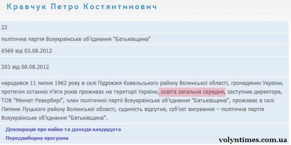 Інформація ЦВК