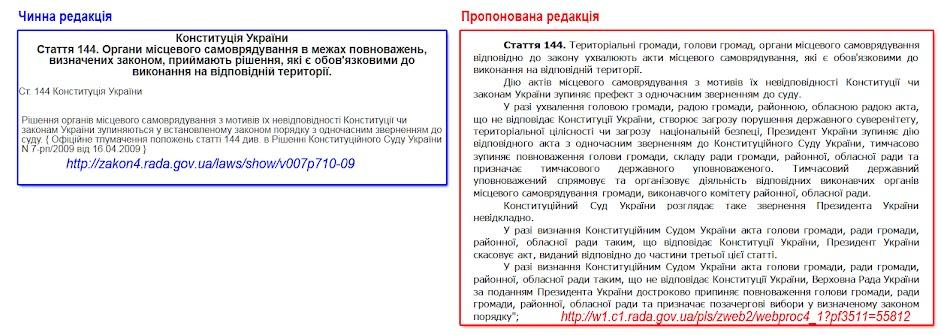стаття 144 Конституція України