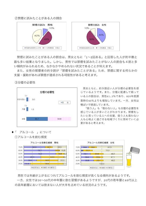 平成26年度北竜町健康意識調査報告書_08