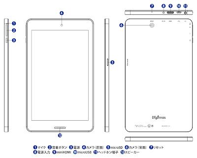 ドスパラ Diginnos Tablet DG-D07S