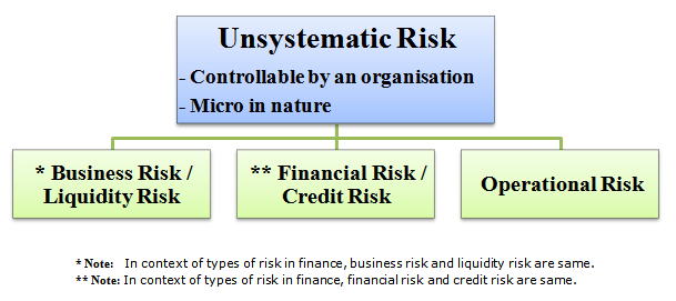 Principles for the Management of Credit Risk