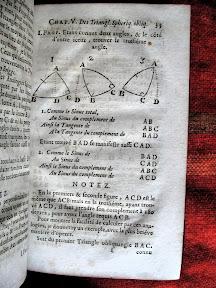 Página 33, geometría de la esfera.