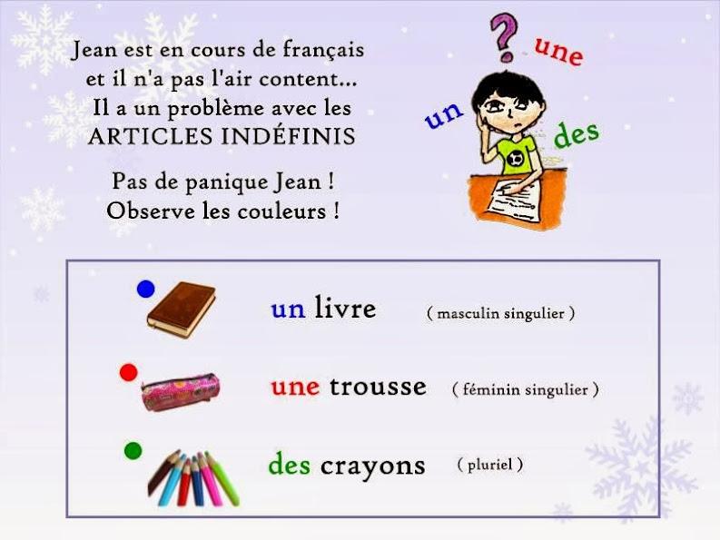 Rodzajniki określone, nieokreślone i cząstkowe - rodzajniki nieokreślone 2 - Francuski przy kawie