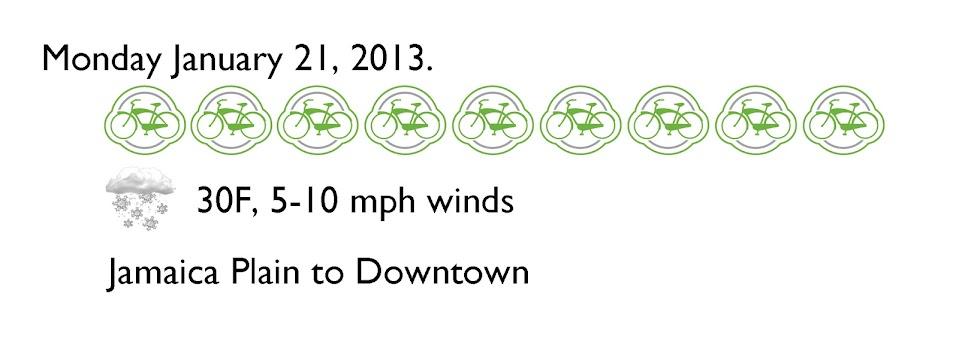 Bike Count