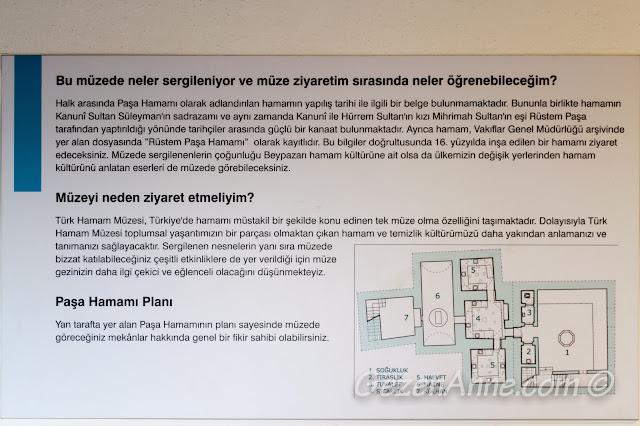 hamam müzesi bölümleri ve tanıtımı, Beypazarı