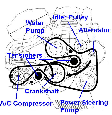 e46beltdiagram 1 e46 m3 belt change diy bmw e46 m3 support e46 fan wiring diagram at readyjetset.co