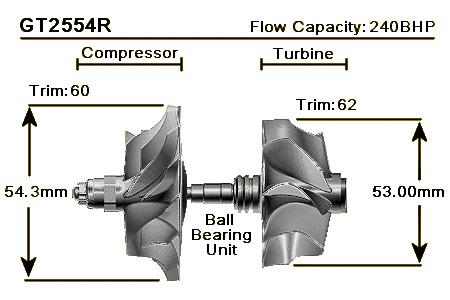 Turbocharger GT2554R 471171 14411-5V400 471171-0003 Dual ball bearing Turbo For NISSAN Silvia SR20DET 1.4L-2.2L 199KW C .42 T.64