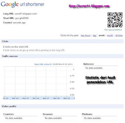 goo.gl shortener URL gratis