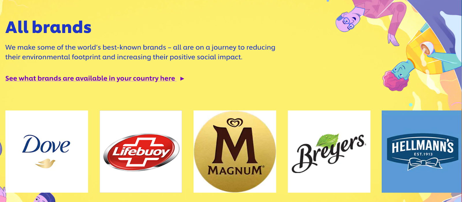 Unilever diversification market development strategy example