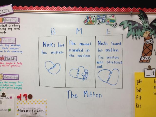 Mrs. Shelby's Kindergarten Class: The Mitten by Jan Brett