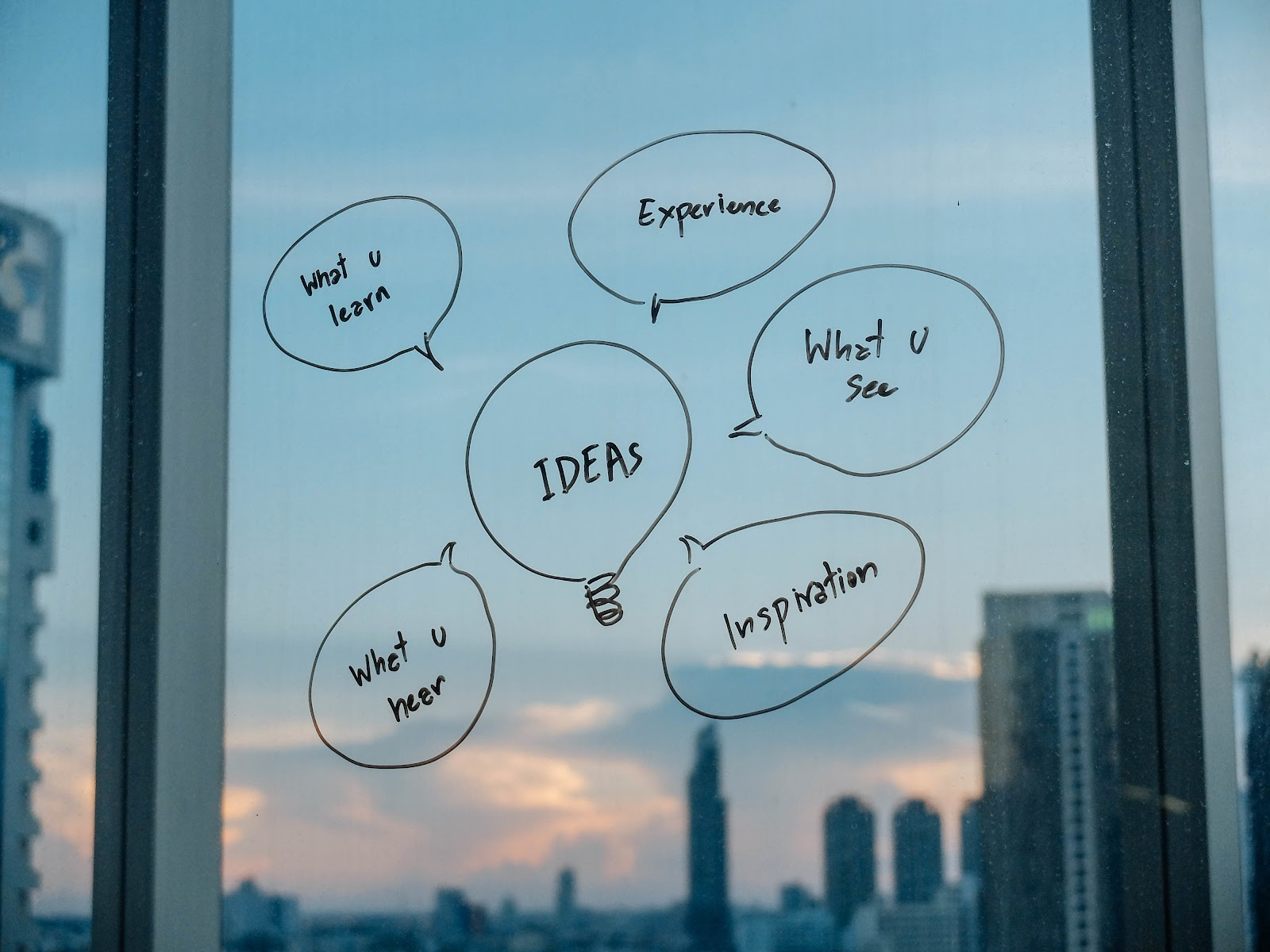 idea bubbles, inspiration, creativity, msp, management, ring groups