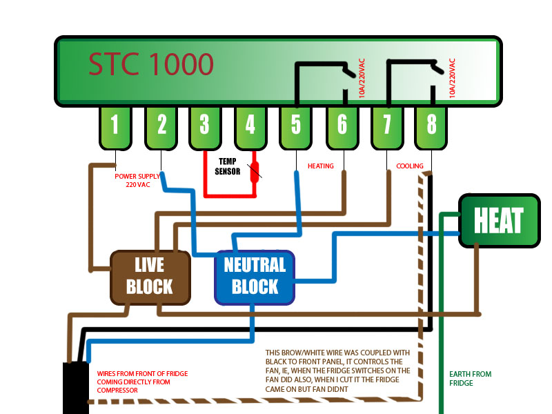 stc1000 wire stc1000 direct to fridge ?? page 5 the homebrew forum stc-1000 temperature controller wiring diagram at alyssarenee.co