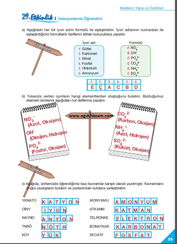 sayfa+99+-+29.etkinlik.png (604×834)