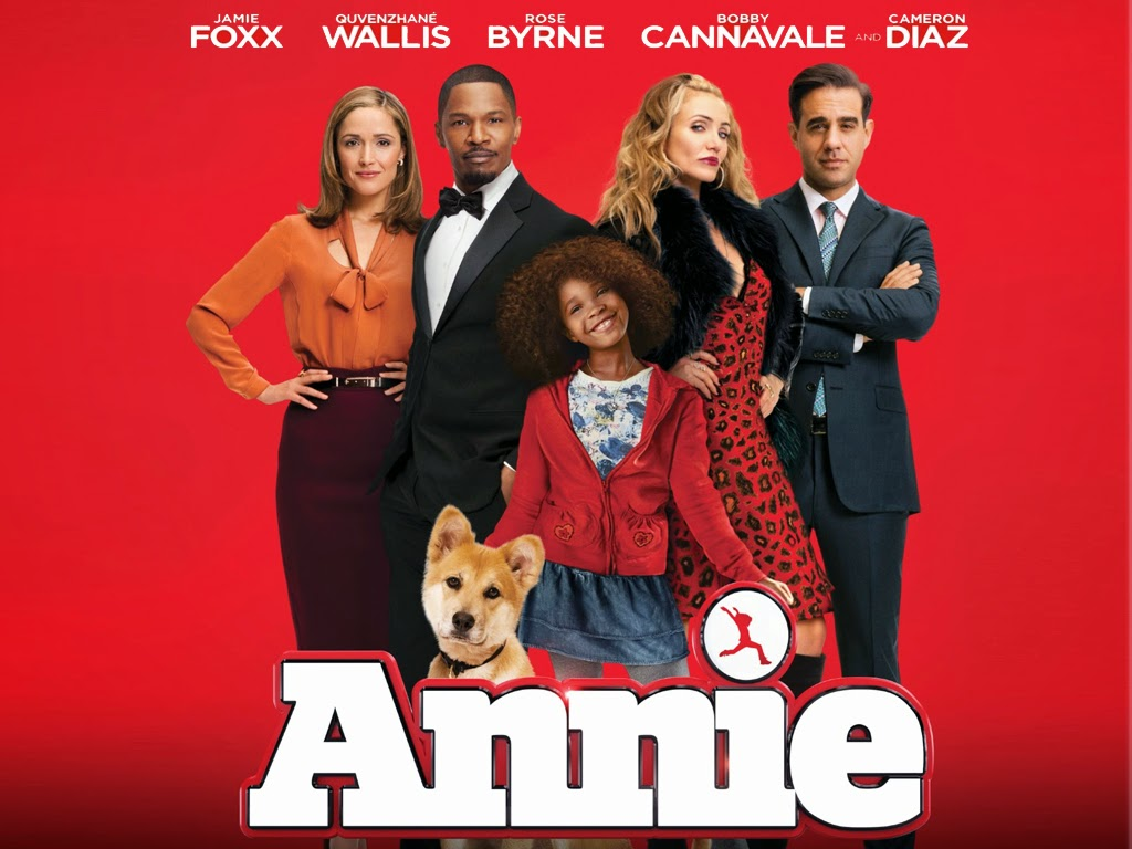 Άννυ (Annie) Wallpaper