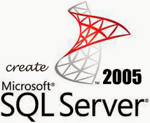 Backup ALL your SQL Server 2005 databases using ONE script action