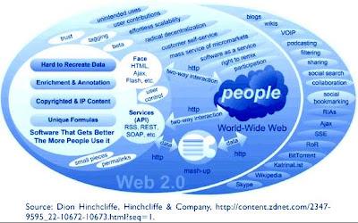 Web%2525202.0%252520Dion%252520Himchcliffe.JPG