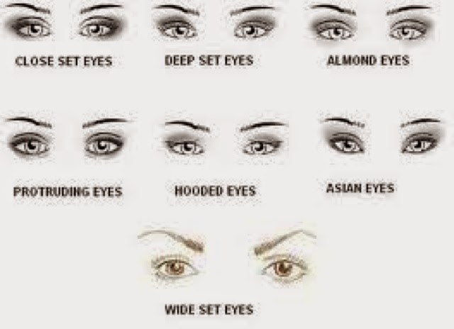 how to identify and dress for your eye shape