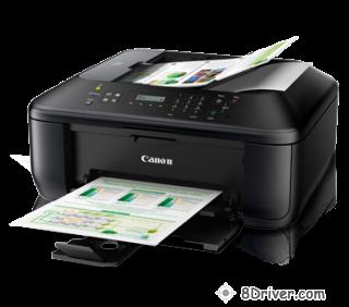Lấy xuống phần mềm máy in Canon PIXMA MX397 – cách cài đặt   May in