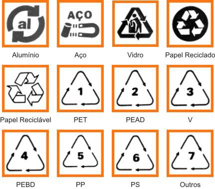 Blog Do Precisa Para Que Servem Os Simbolos De Reciclagem