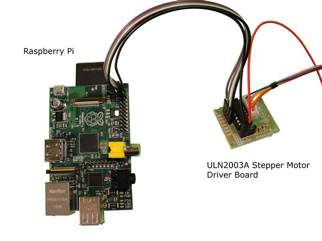 Raspberry pi and ULN2003A