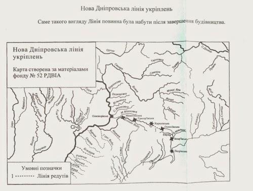 Днепровская оборонительная линия