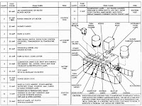 1984 Chevy K 10 Fuse Box Diagram