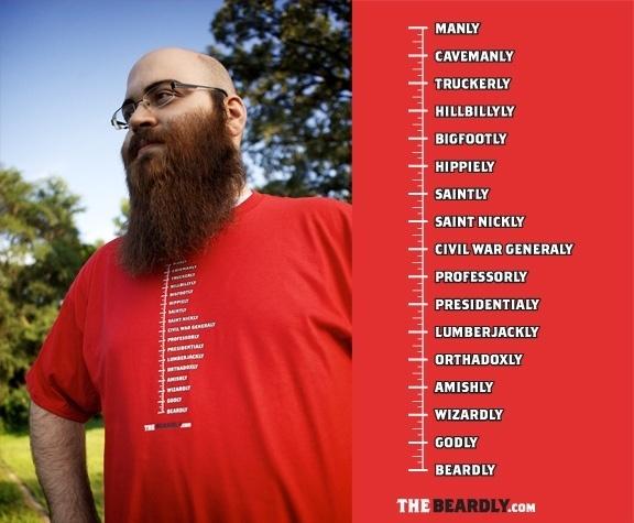 Beard Measurement System Shirt