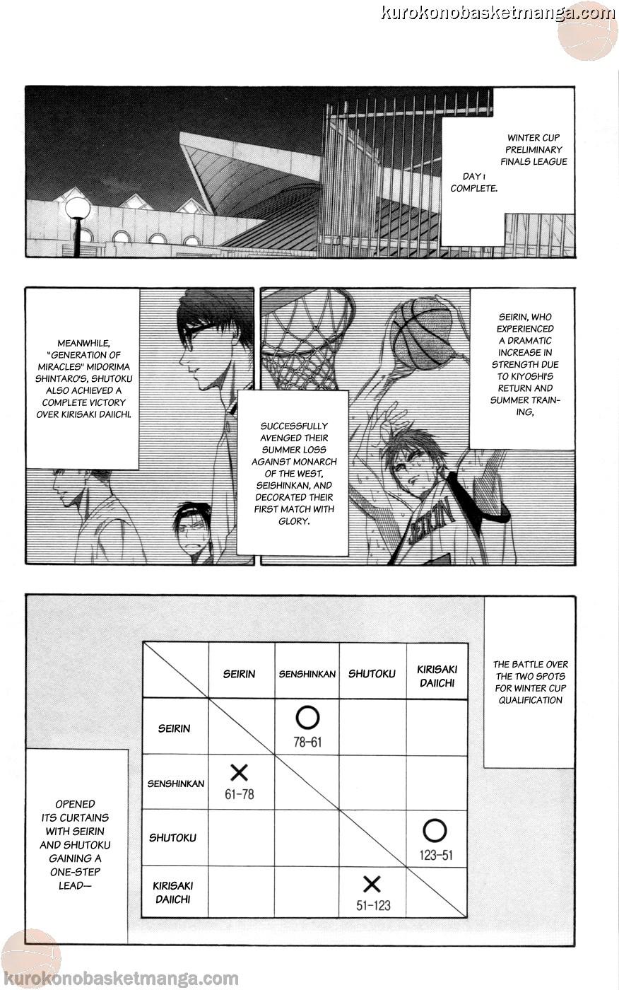 Kuroko no Basket Manga Chapter 85 - Image 02