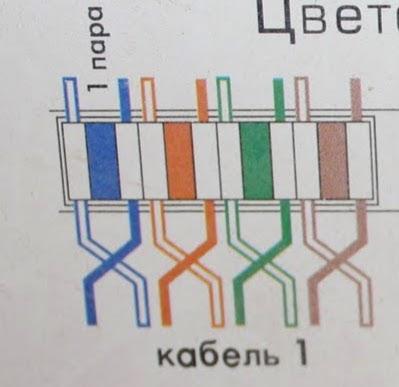 число соединений кабеля на