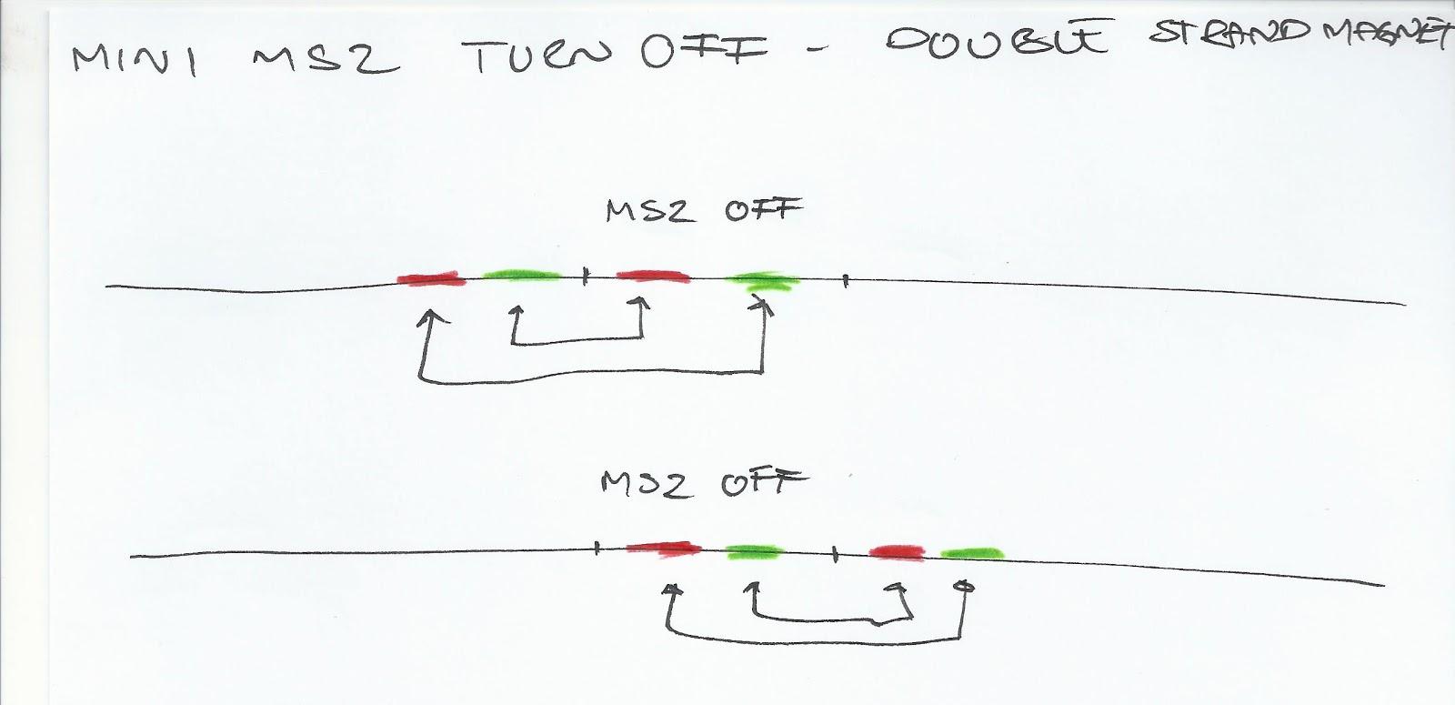 Mini MS2 turnoff - reducedjpg