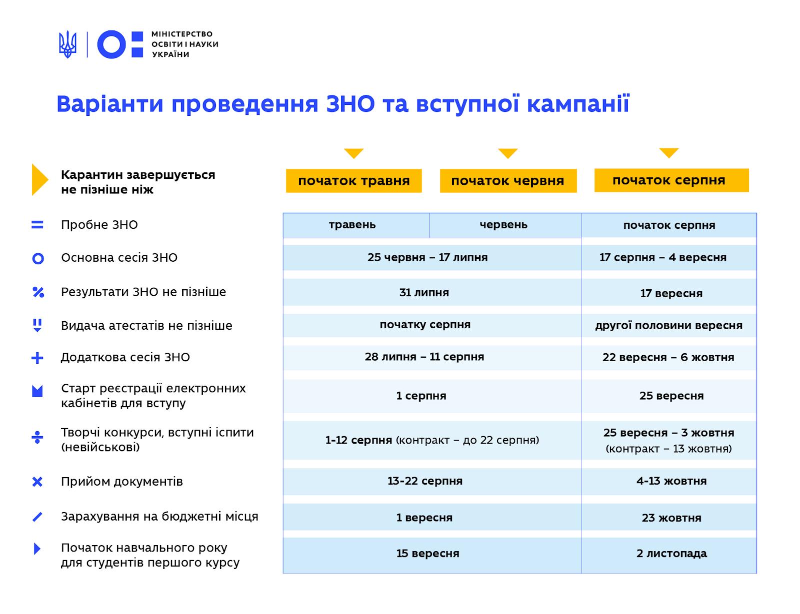 https://mon.gov.ua/storage/app/uploads/public/5e8/1b4/1e5/5e81b41e55f95795845358.png