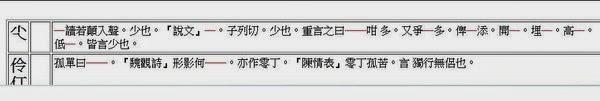 孔仲南《廣東俗語考》有關「尐」字的說法
