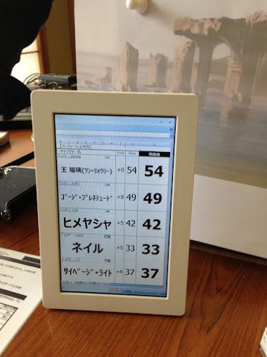 メンバー表(位坂さんのツール)